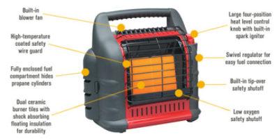 Mr. Heater Portable Buddy Radiant Heater