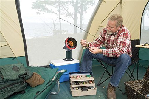 How To Use Tent Heater