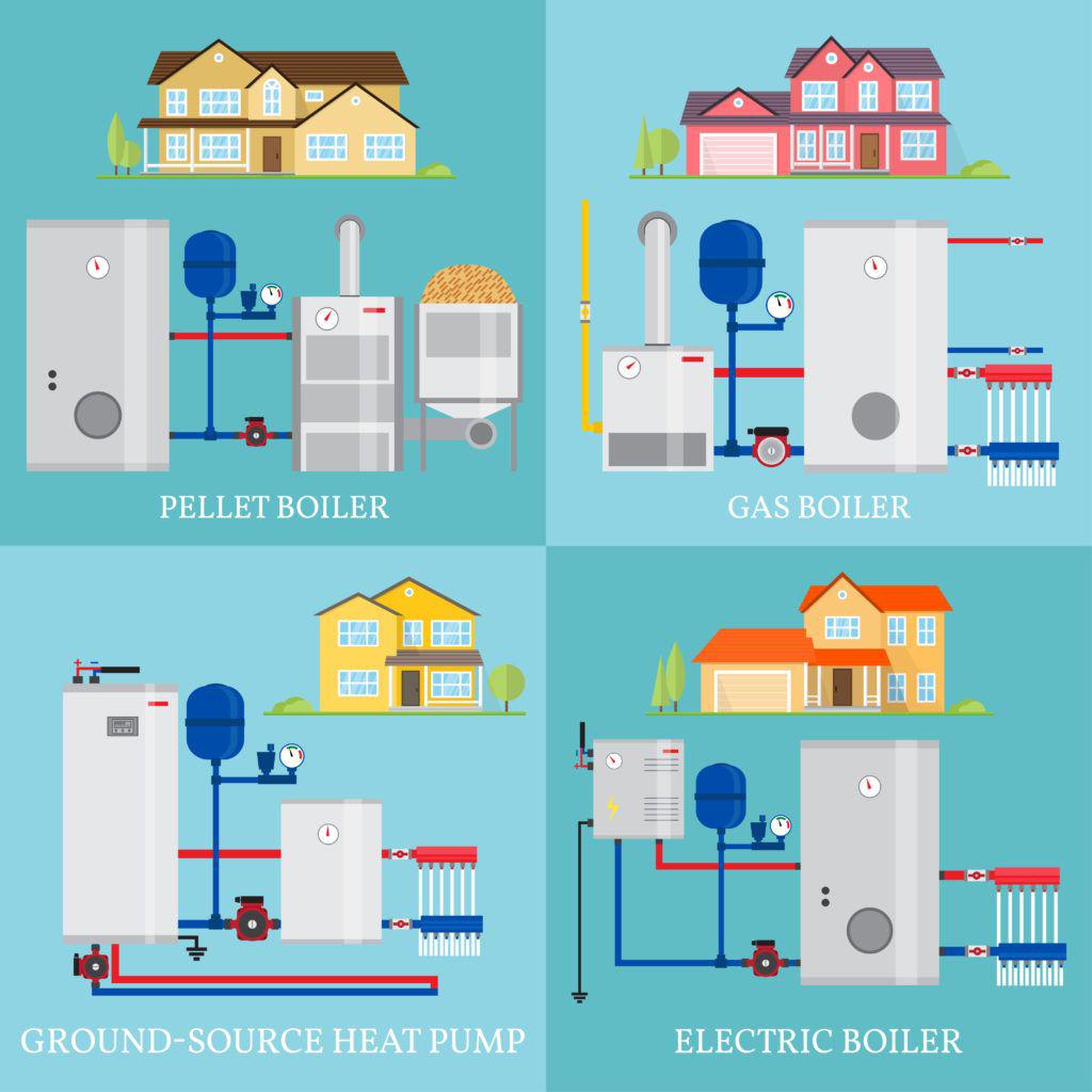 HVAC System Types