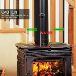 Wood Stove Fan Reviews